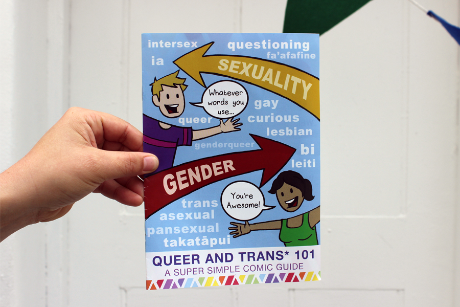Queer and Trans 101