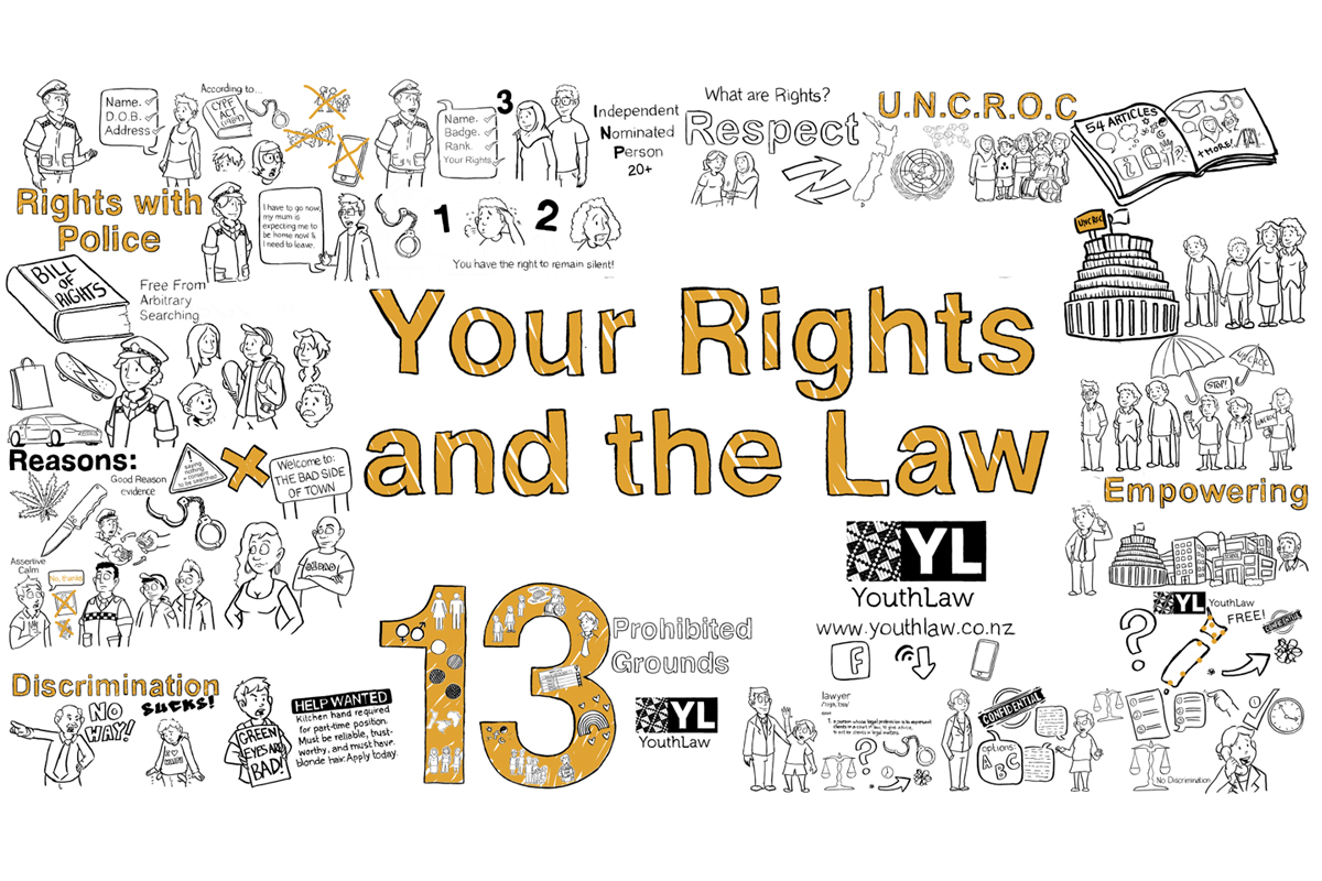 Youth Law 101 – Rights Education Toolkit